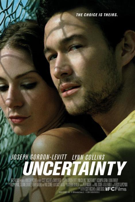 Uncertainty-spb4815249